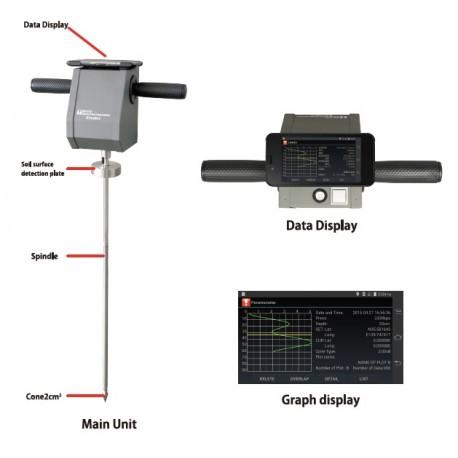 Daiki Rika DIK-5532 Penetrómetro digital
