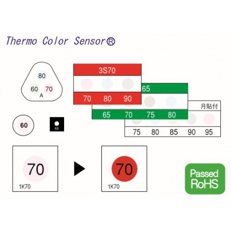 Asey Labels to monitoring temperature
